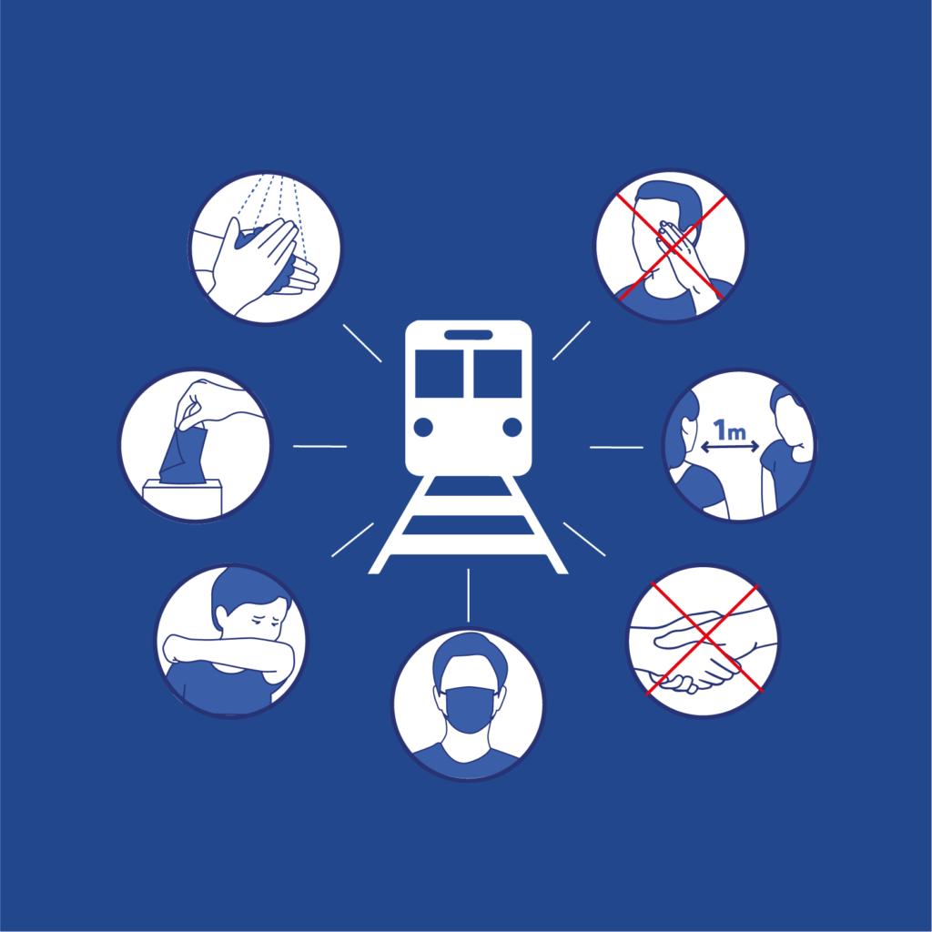 Gestes barrières dans les trains